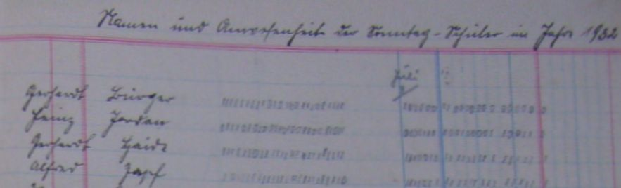 """Ausschnitt aus dem Klassenbuch """"Namen und Anwesenheit der Sonntag-Schüler im Jahr 1932"""""""