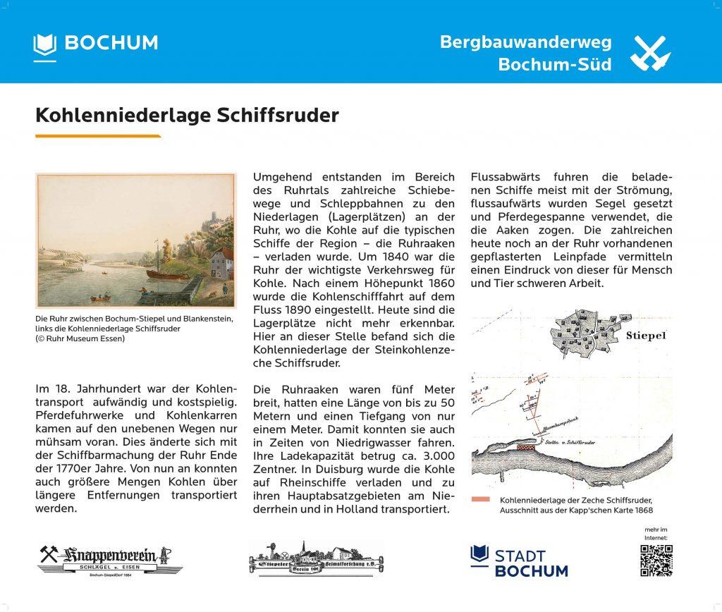Kohlenniederlage Schiffsruder